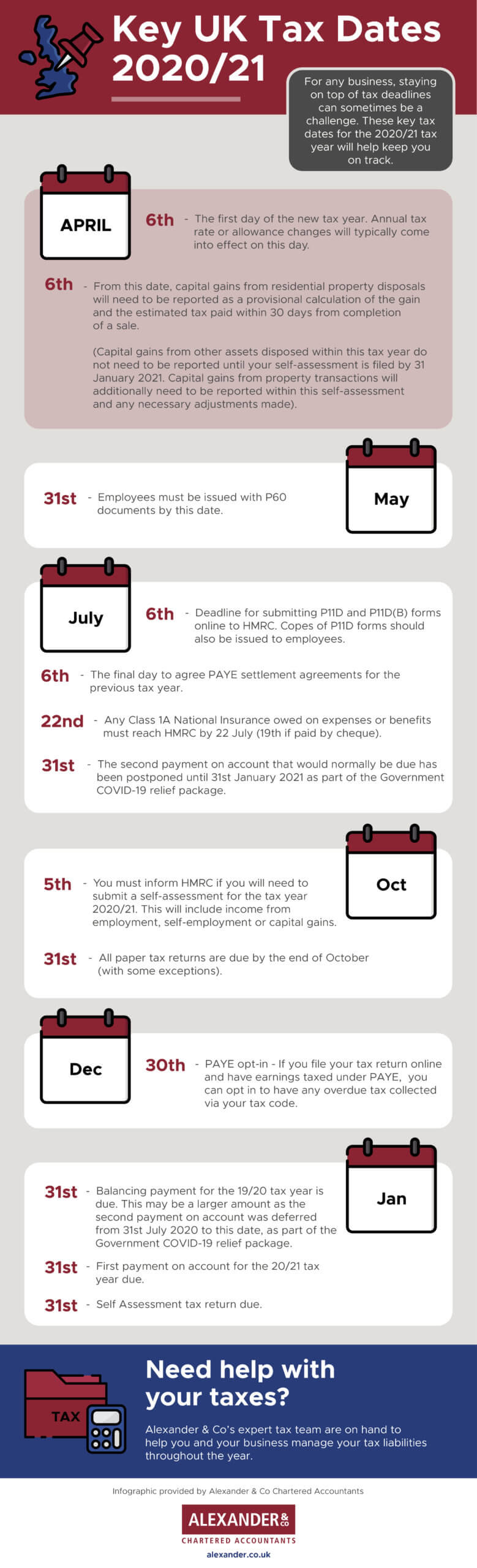 Important tax year dates 2020:21