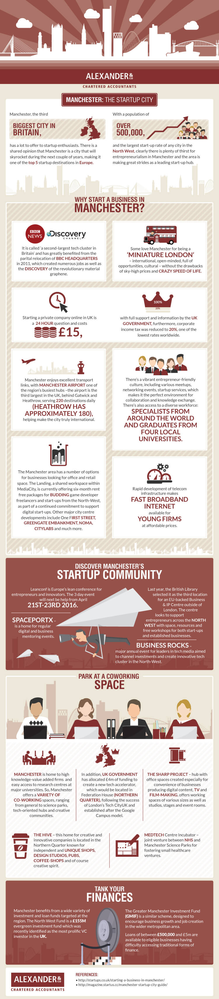 Manchester - Startup Infographic