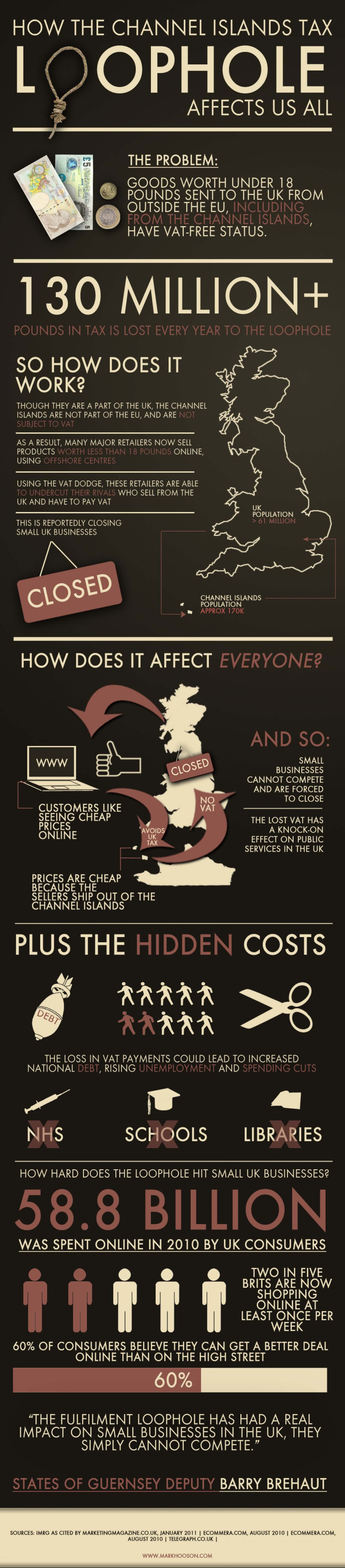 Tax Loopholes and Small Businesses in the UK