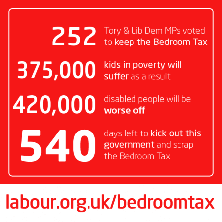 labour-bedroom-tax