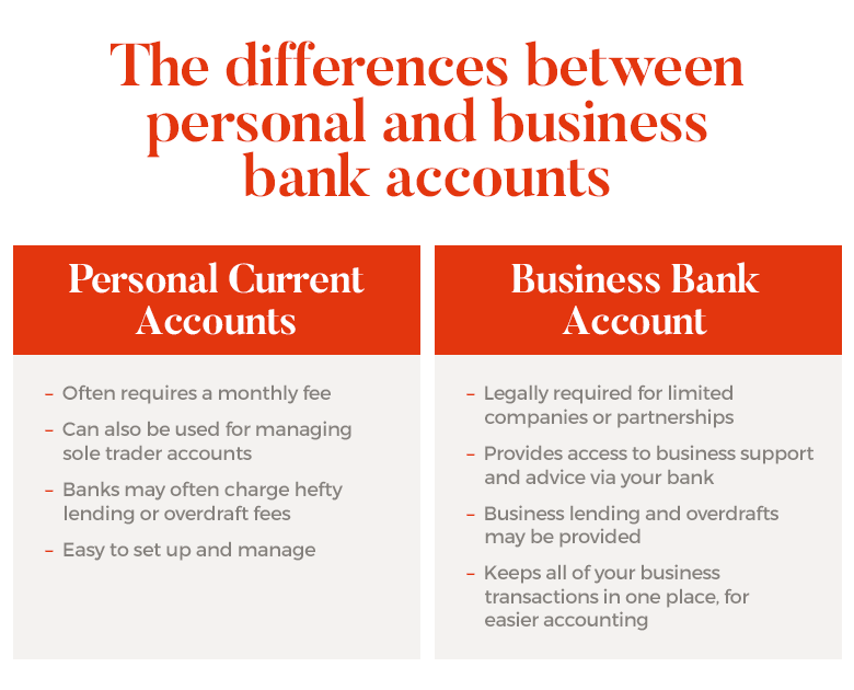 Personal and Business Bank Accounts